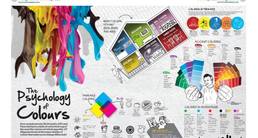 Archimess Psychology Colors Infographic