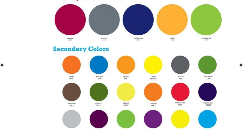 Besf Ideas Impacts Room Color Mood