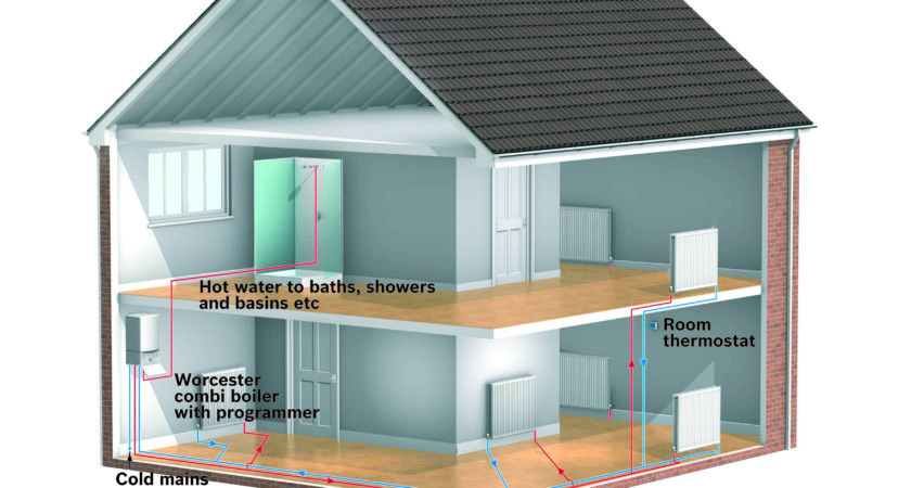 Boilers Central Heating Energy Solutions Ltdae