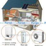 Cheapest Home Heating Design Decoration