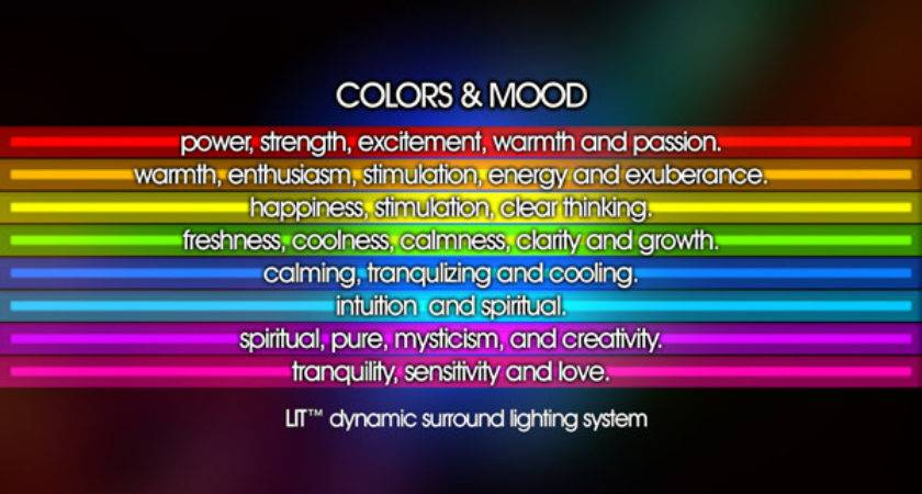 Colors Affect Mood Chart Emotions Does Your Best