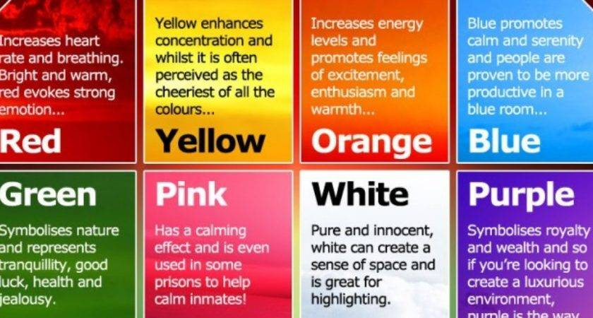 Colors Affect Mood Quotes