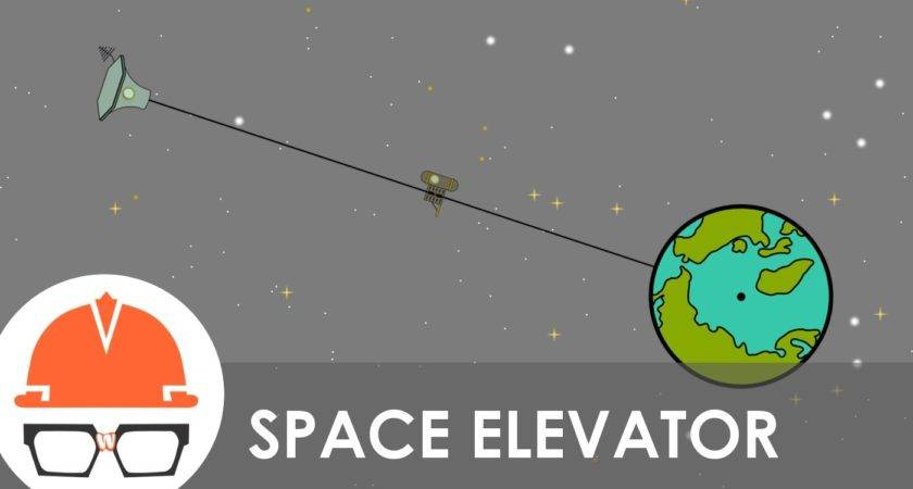 Design Your Own Space Elevator Youtube