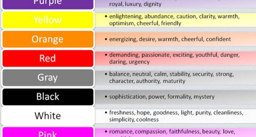 Does Colors Mood Ring Mean Color