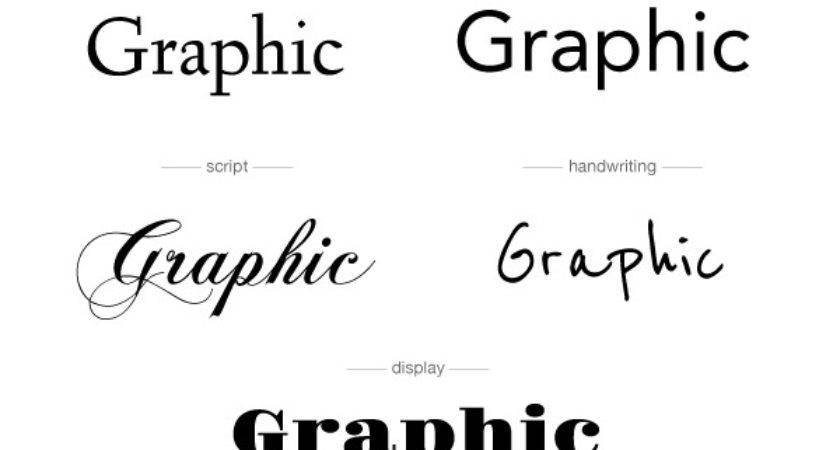 Does Typography Say Your Brand Turnaround Design