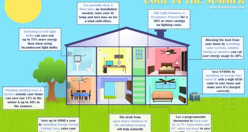 Energy Efficient Heating Cooling Tips Advice