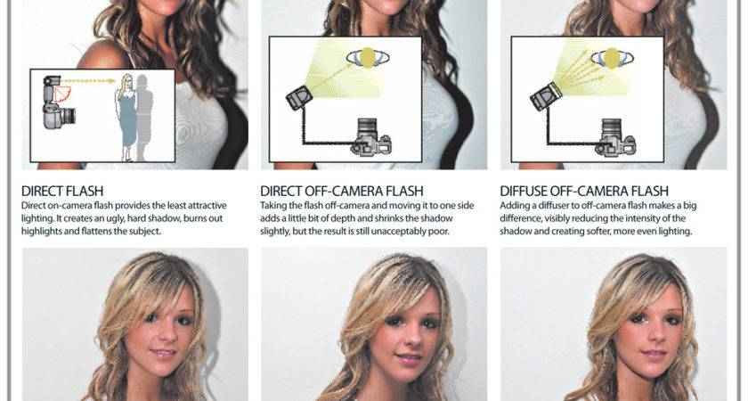 Flash Photography Tips External Techniques Anyone