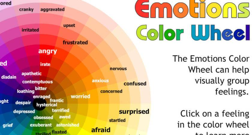 Identify Emotions Daily Planit