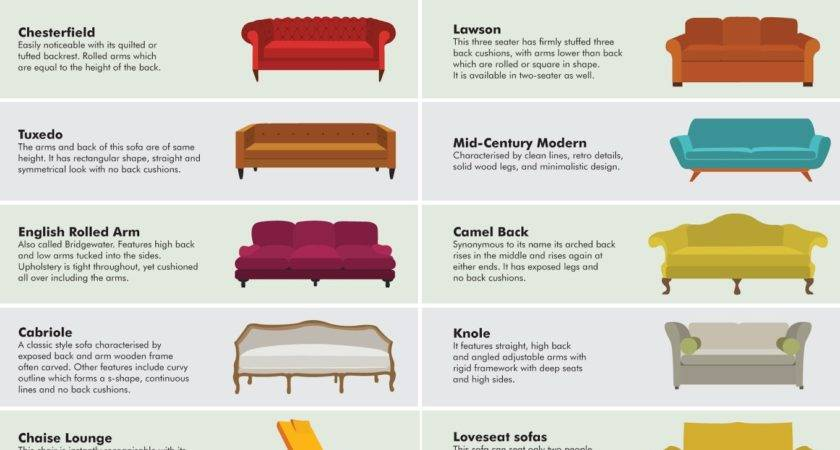 Kinds Sofas Types Javedchaudhry Home