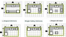 Kitchen Configurations