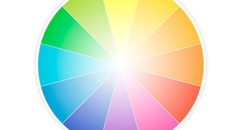 Learning Functions Color Wheel Interior