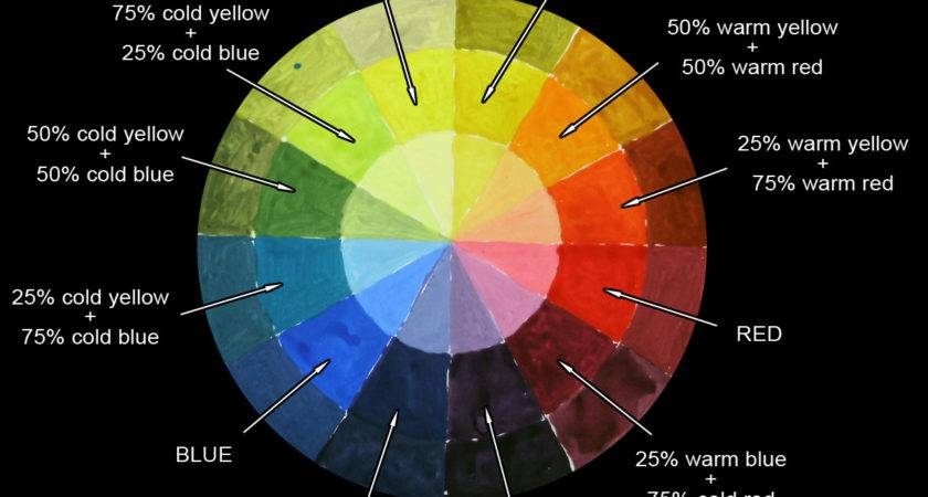 Make Your Own Color Wheel