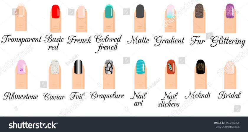 Manicure Types Infographic Nail Design Art Vector