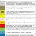 Meaning Colors Mood Rings Lovetoknow