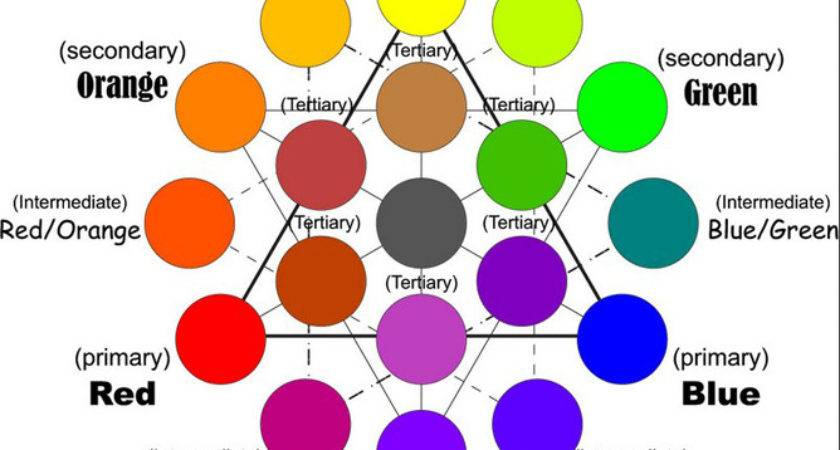 Mood Ring Color Meanings Chart Details Weddings Blog