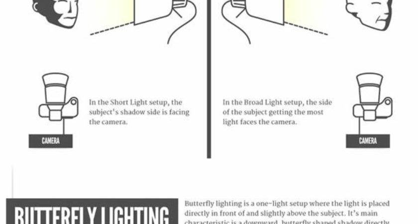 Most Useful Photography Cheat Sheets Part