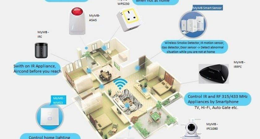 Mymb Smart Home Security System Mobile Signal Booster