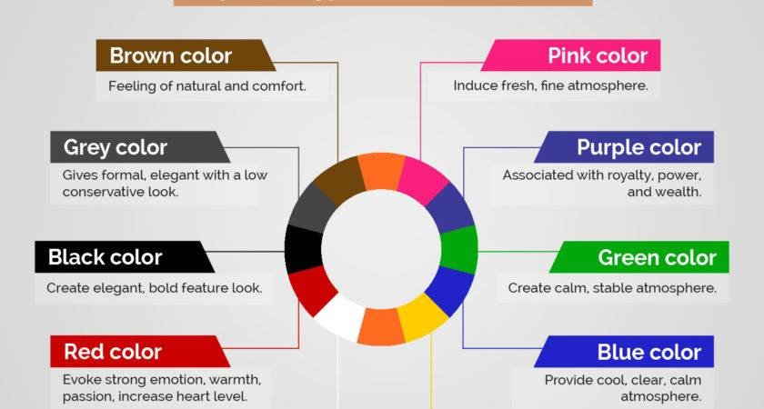 Psychology Behind Interior Colors