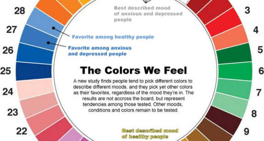 Psychology Color Colors Increase