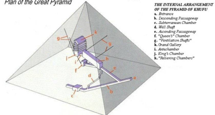 Pyramid House Plans Find