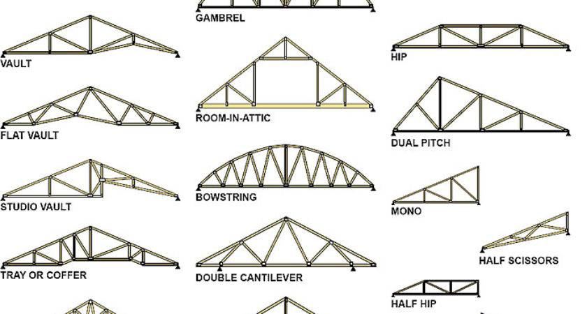 Roof Truss Facts Classic Wood Components Inc