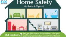Safe Your Home Thinglink