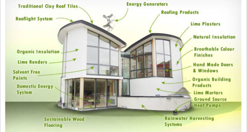 Top Eco House Designs Ccd Engineering Ltd