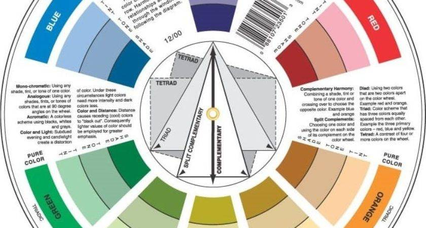 Understanding Colour Decorating Your Home Factory