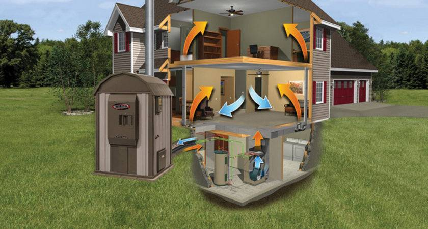 Wood Boilers Home Heating Video Search Engine